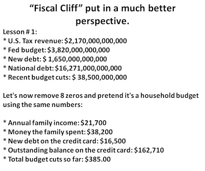 Fiscal cliff debt ceiling made easy household budget chart