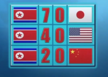 North Korea's road to the World Cup finals/Video Screen Shot