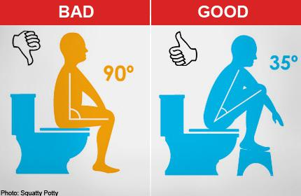 proper sitting on the potty diagram