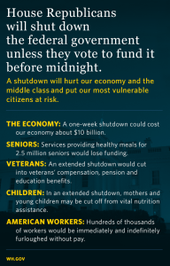 Government Shutdown graphic from White House