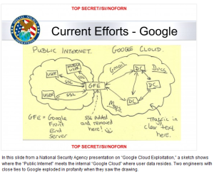 NSA monitors Google Yahoo Edward Snowden