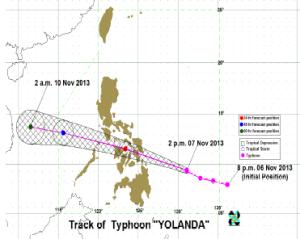Typhoon Yolanda map Image/PAGASA