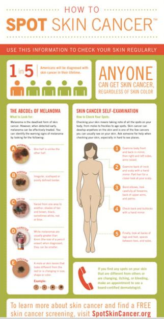 Image/American Academy of Dermatology