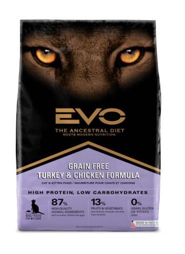 EVO cat food/Image FDA