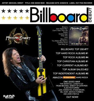 michael-sweet-billboard-chart-ranking-solo-album